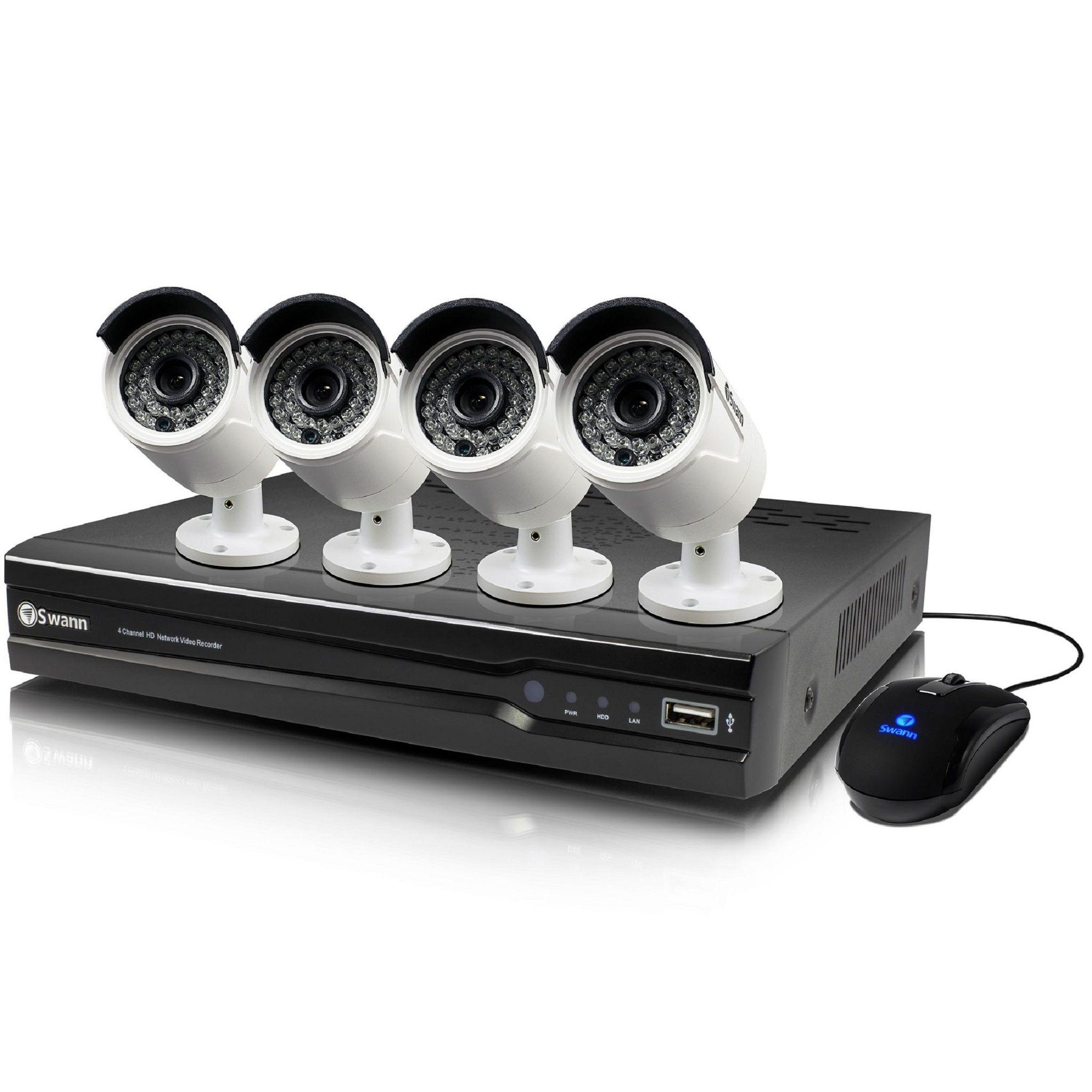 Peace of mind CCTV